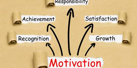 Motivation Business Sales Training
