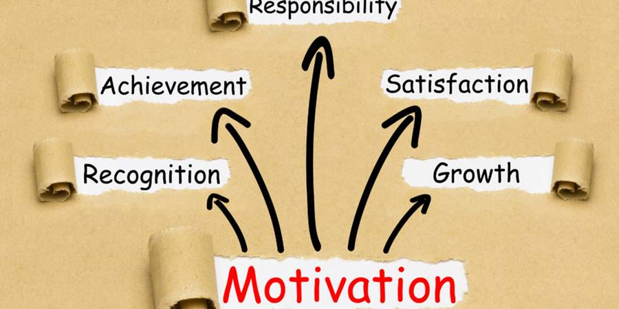 70 Top Tips To Motivate Your Staff
