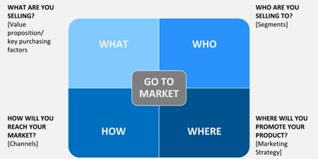 goto-market-plan-slide-uk.png