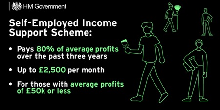 Self Employed Income Support Scheme 2020