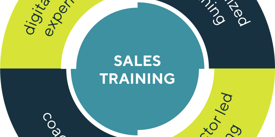 What is covered in a sales training courses