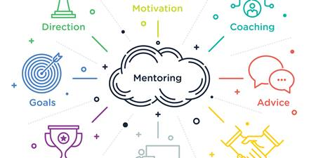 Small Business Mentoring